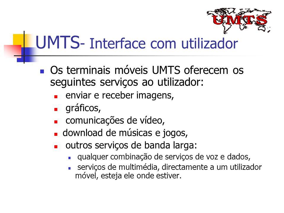 UMTS- Interface com utilizador
