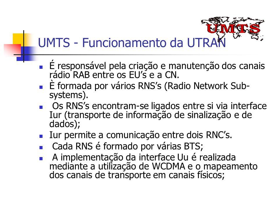 UMTS - Funcionamento da UTRAN