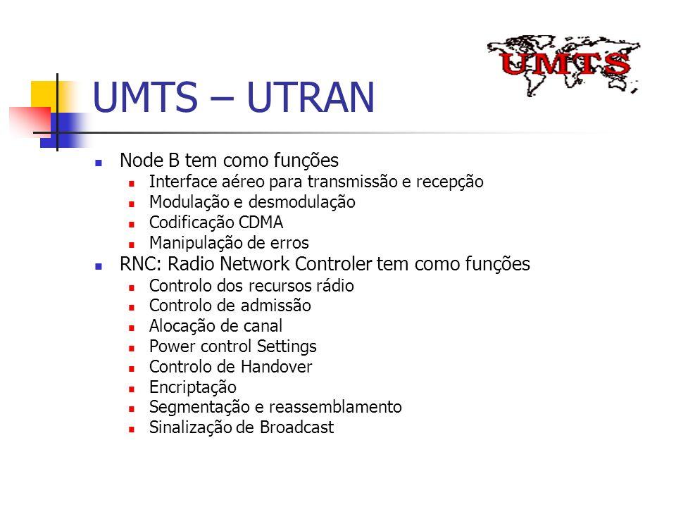 UMTS – UTRAN Node B tem como funções