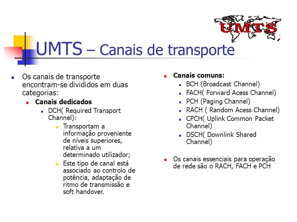 UMTS – Canais de transporte