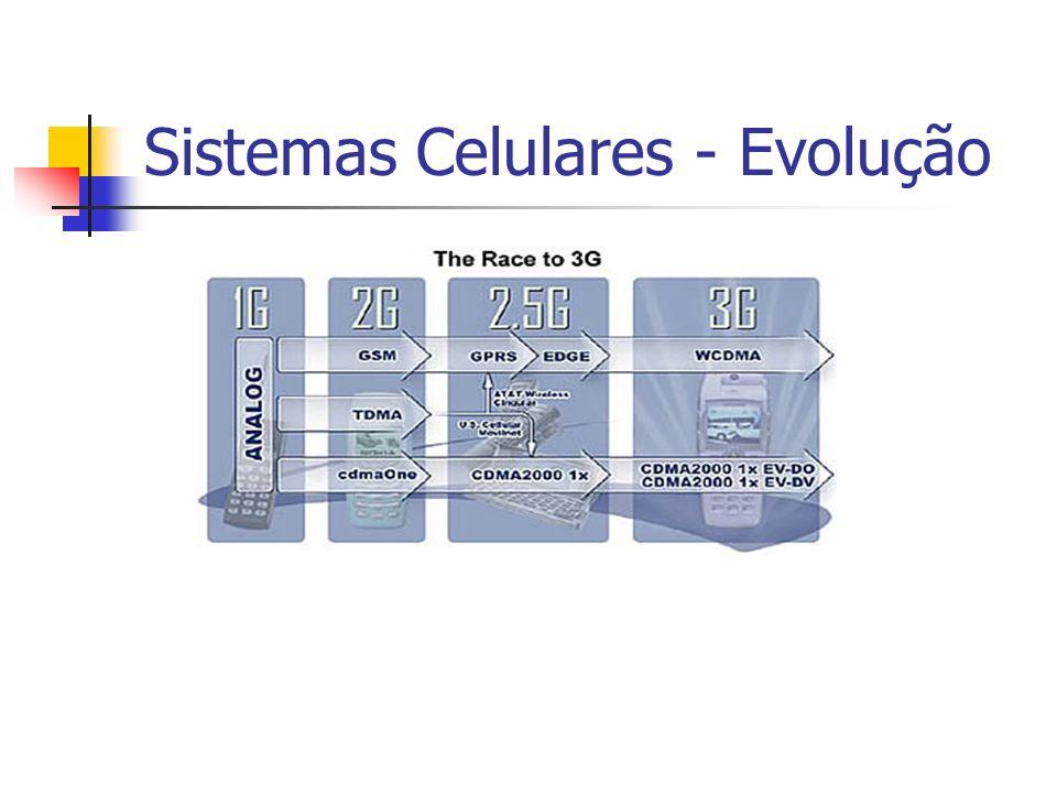 Sistemas Celulares - Evolução