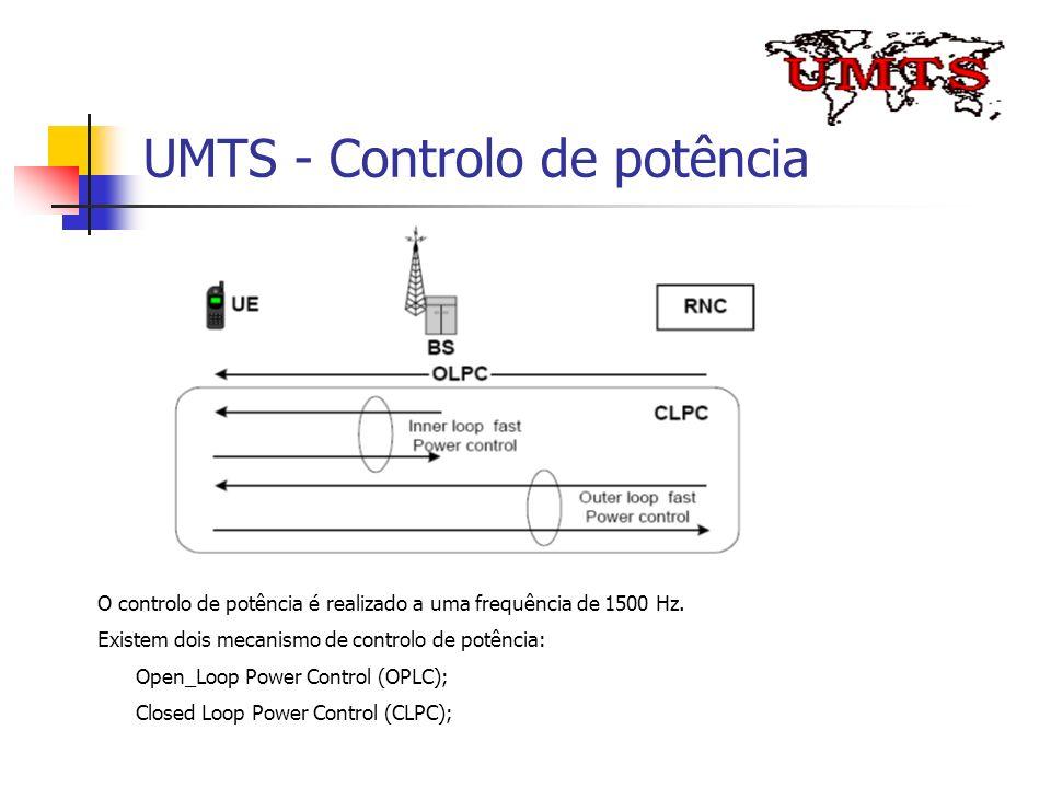 UMTS - Controlo de potência