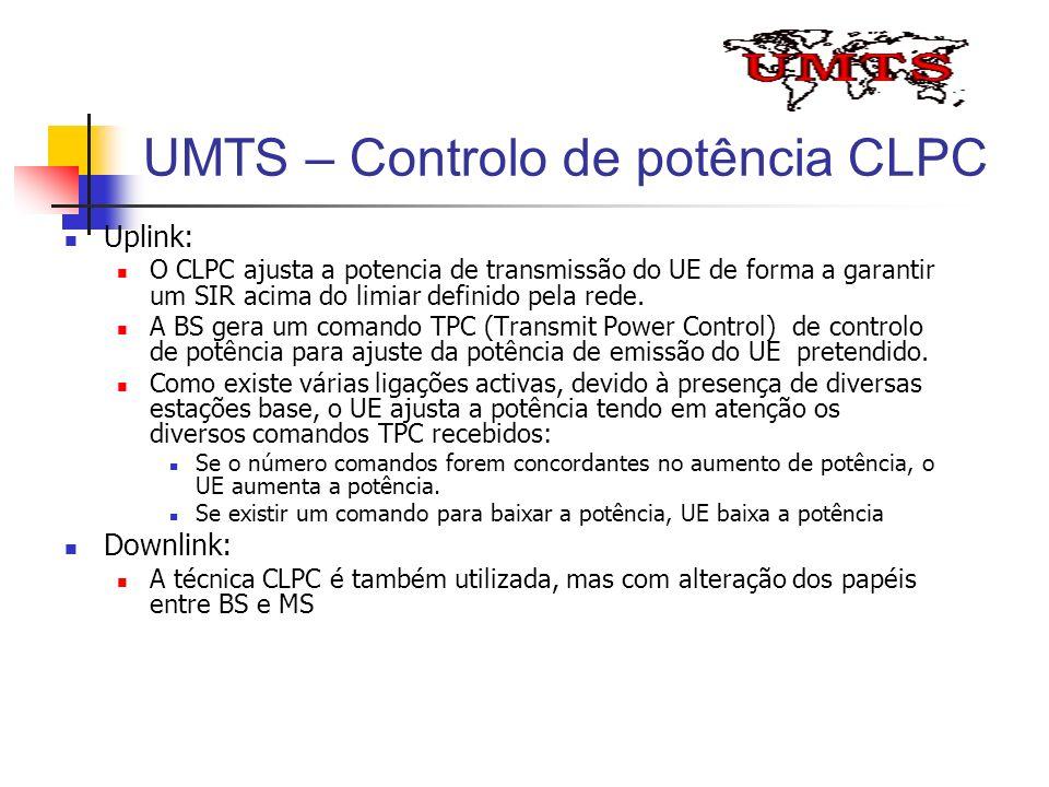 UMTS – Controlo de potência CLPC