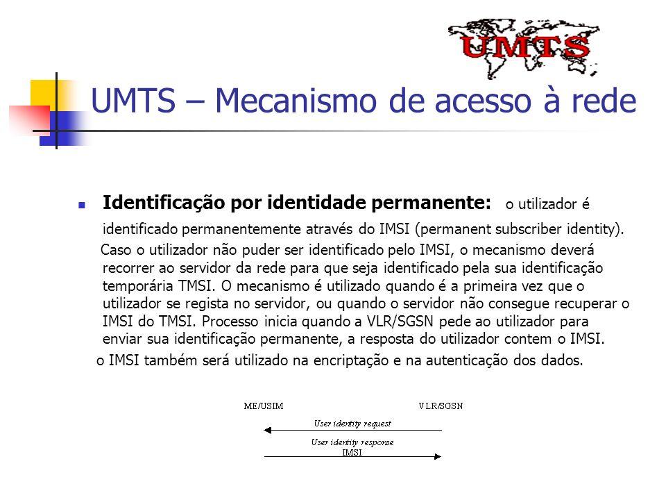 UMTS – Mecanismo de acesso à rede