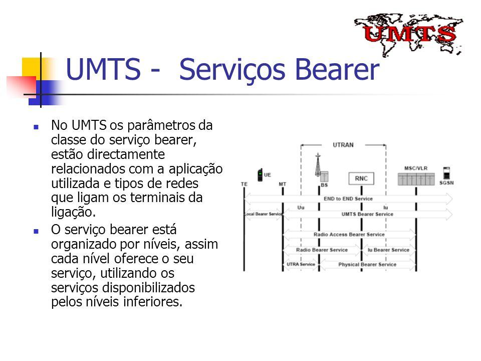 UMTS - Serviços Bearer