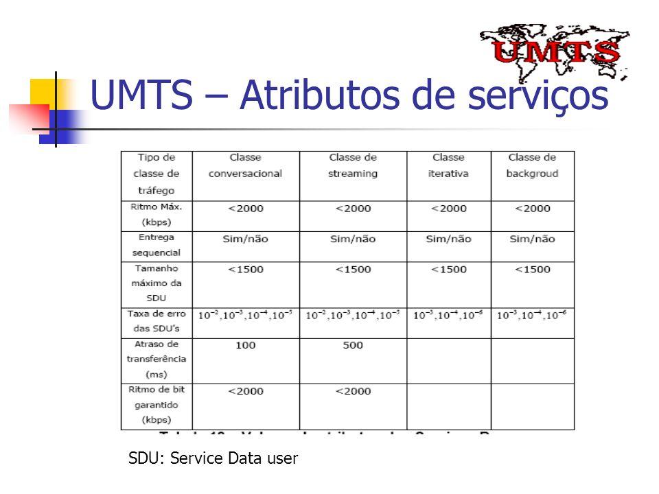 UMTS – Atributos de serviços