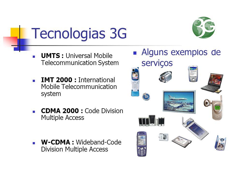 Tecnologias 3G Alguns exemplos de serviços
