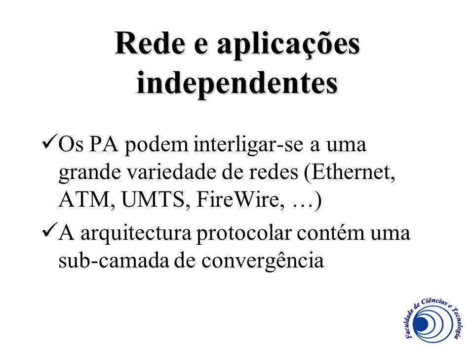 Rede e aplicações independentes