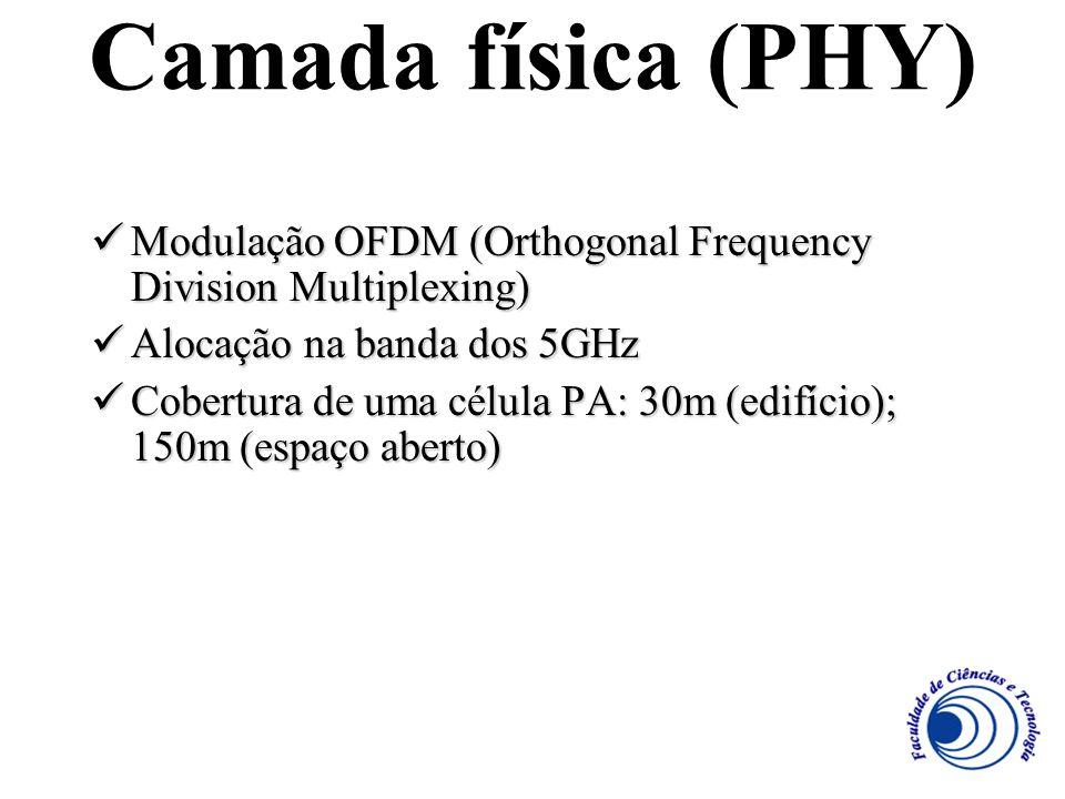 Camada física (PHY) Modulação OFDM (Orthogonal Frequency Division Multiplexing) Alocação na banda dos 5GHz.