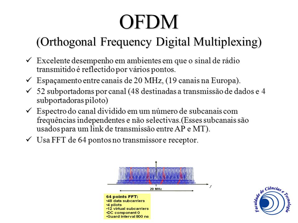 OFDM (Orthogonal Frequency Digital Multiplexing)