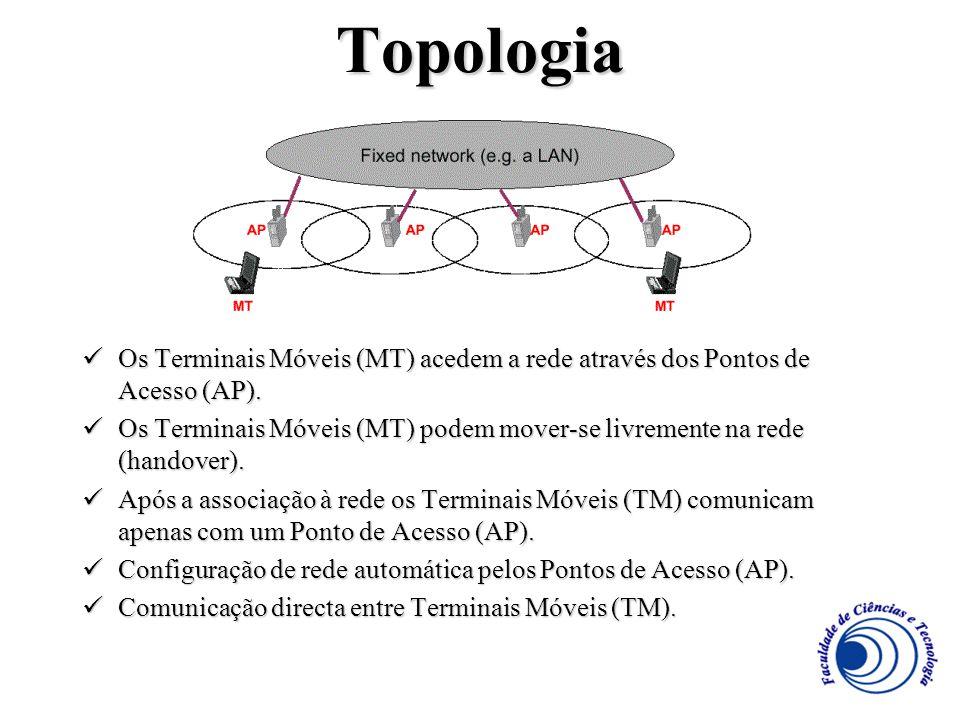 Topologia Os Terminais Móveis (MT) acedem a rede através dos Pontos de Acesso (AP).