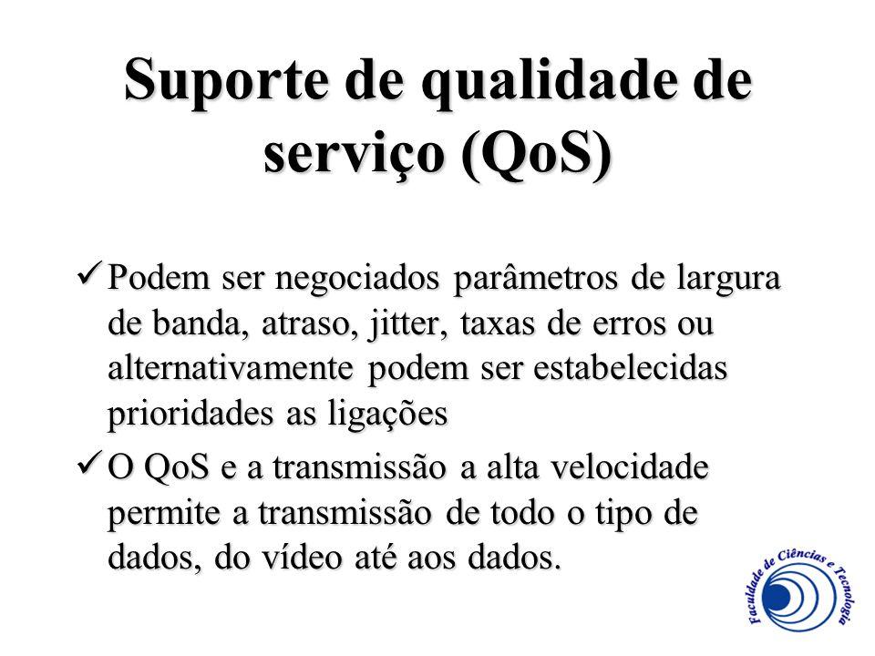 Suporte de qualidade de serviço (QoS)