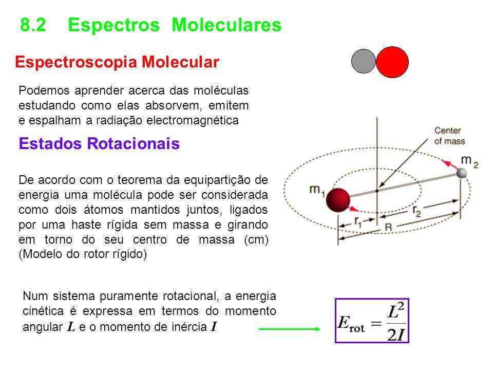 8.2 Espectros Moleculares