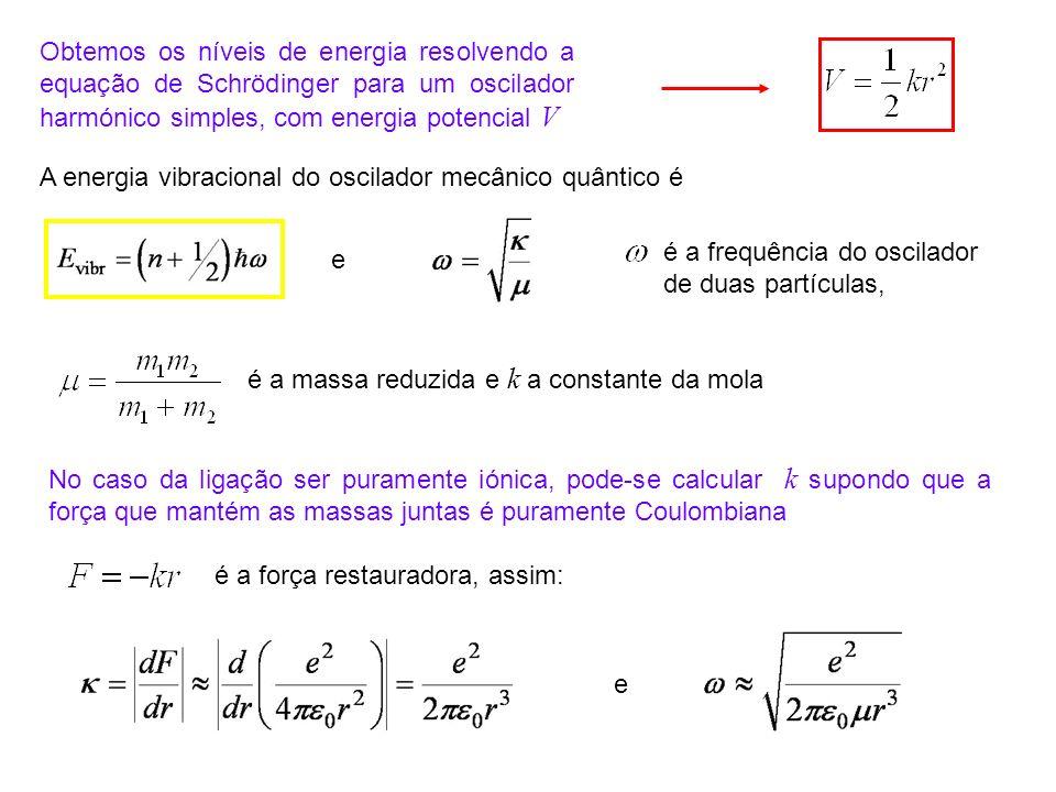 Obtemos os níveis de energia resolvendo a equação de Schrödinger para um oscilador harmónico simples, com energia potencial V