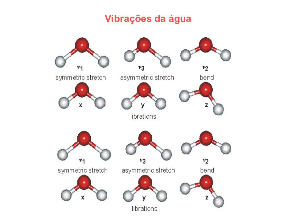 Vibrações da água