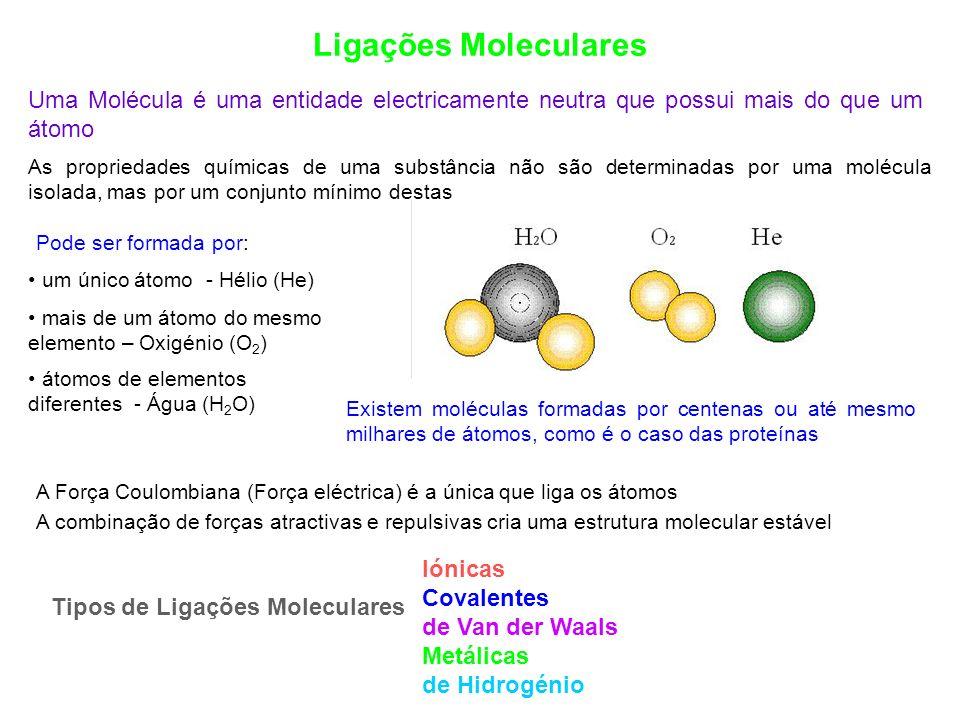 Ligações Moleculares Uma Molécula é uma entidade electricamente neutra que possui mais do que um átomo.