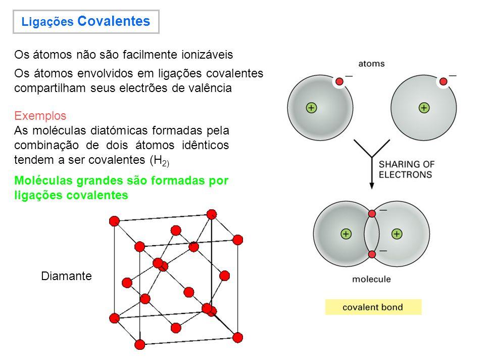 Ligações Covalentes Os átomos não são facilmente ionizáveis.