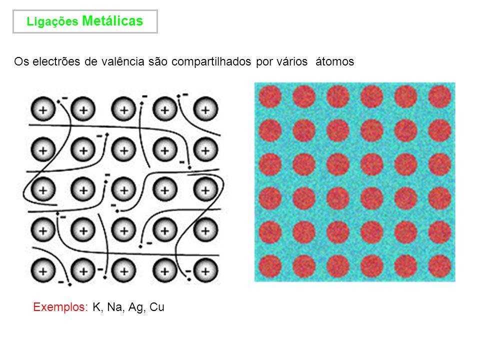 Ligações Metálicas Os electrões de valência são compartilhados por vários átomos.