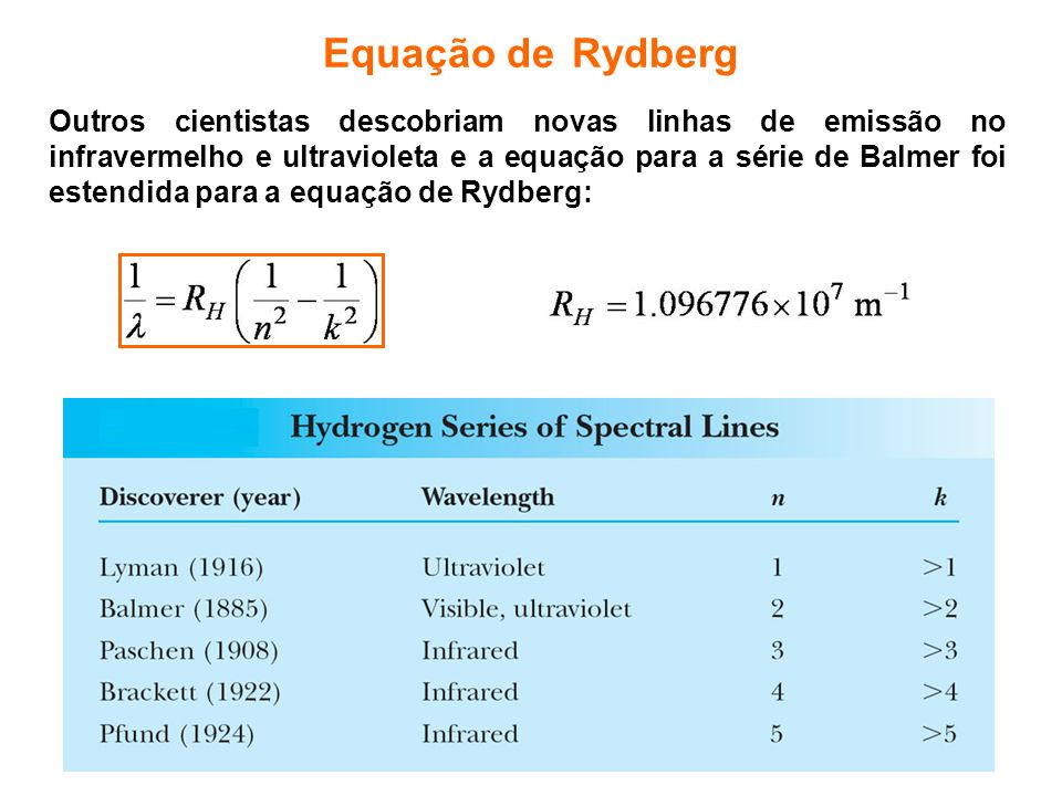 Equação de Rydberg