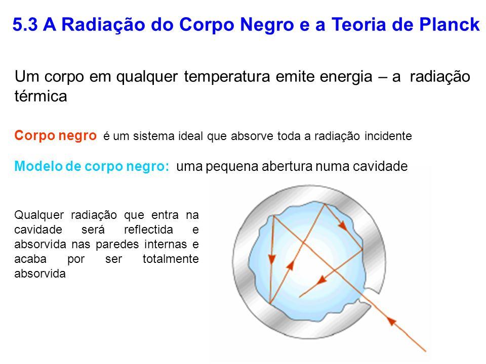 5.3 A Radiação do Corpo Negro e a Teoria de Planck