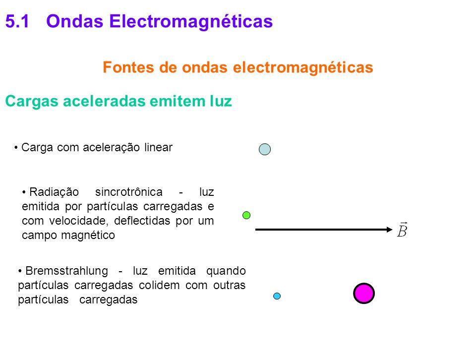 5.1 Ondas Electromagnéticas