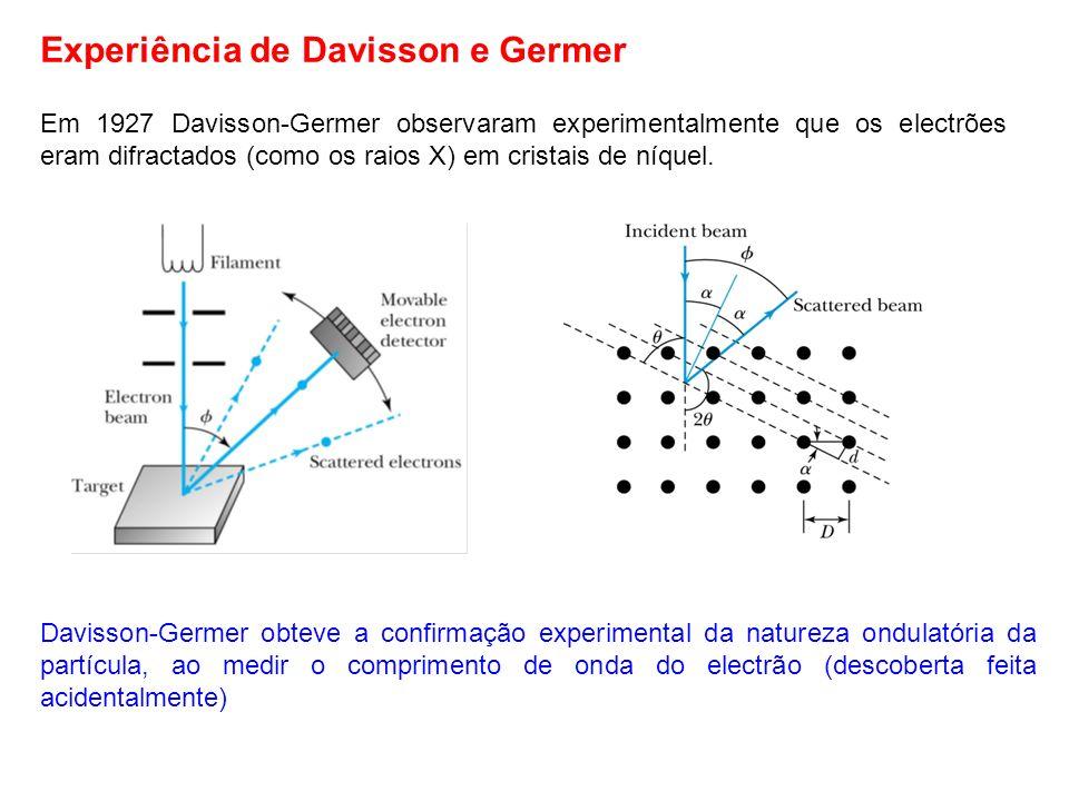 Experiência de Davisson e Germer