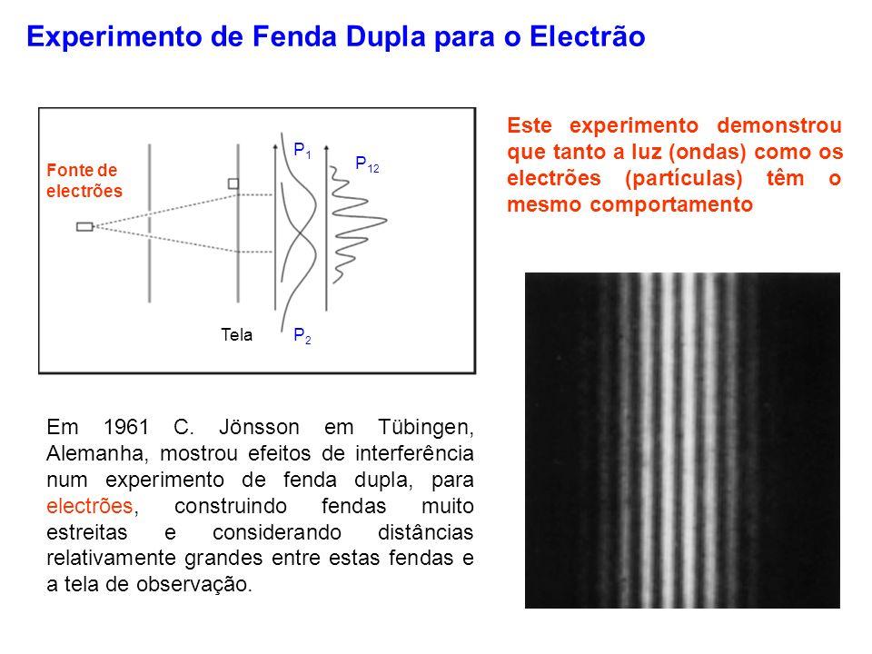 Experimento de Fenda Dupla para o Electrão