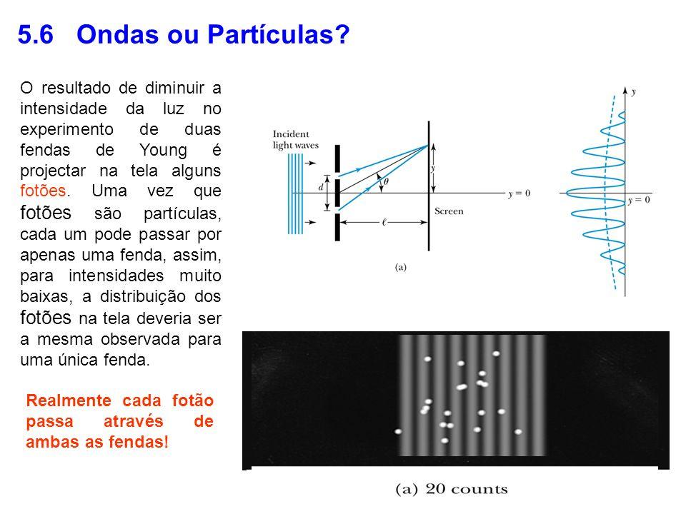 5.6 Ondas ou Partículas