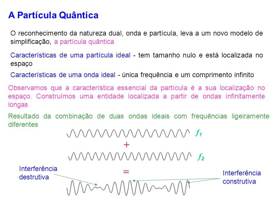 A Partícula Quântica f1 f2