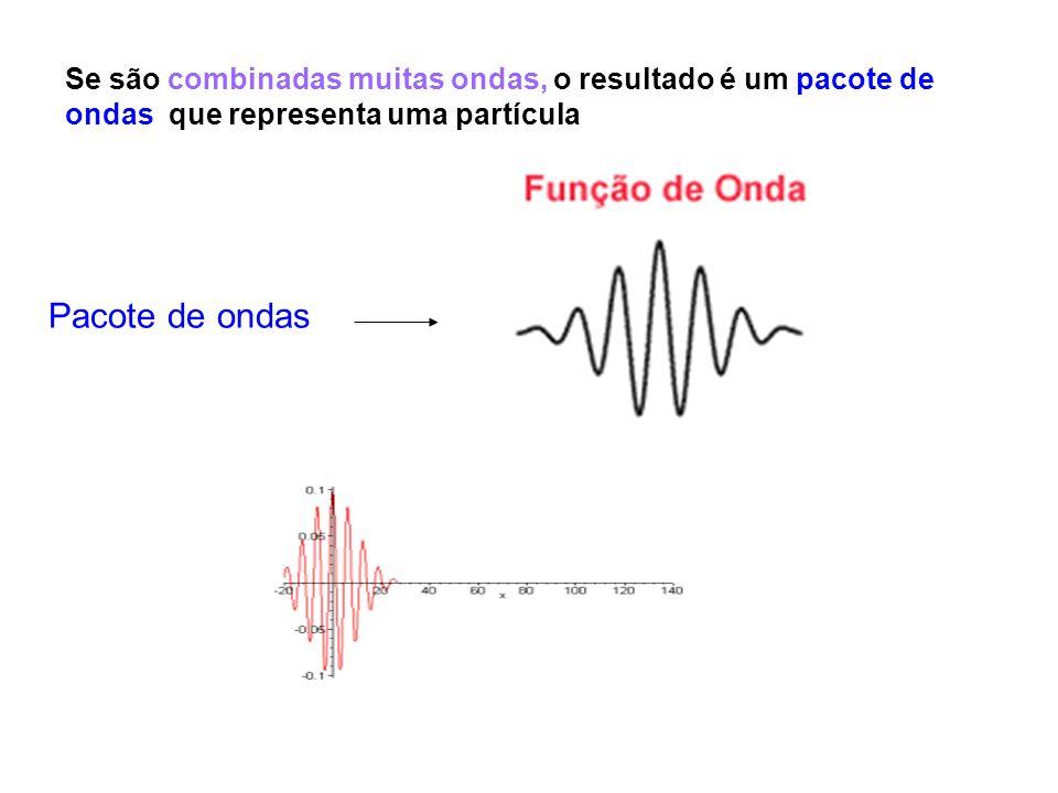 Se são combinadas muitas ondas, o resultado é um pacote de ondas que representa uma partícula