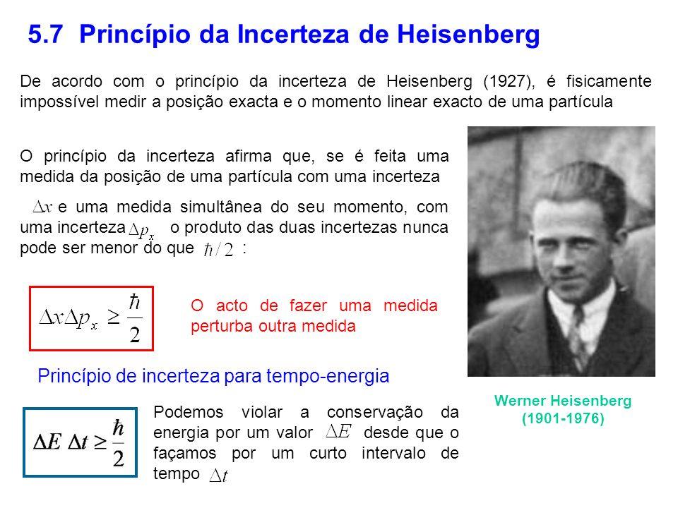Princípio de incerteza para tempo-energia