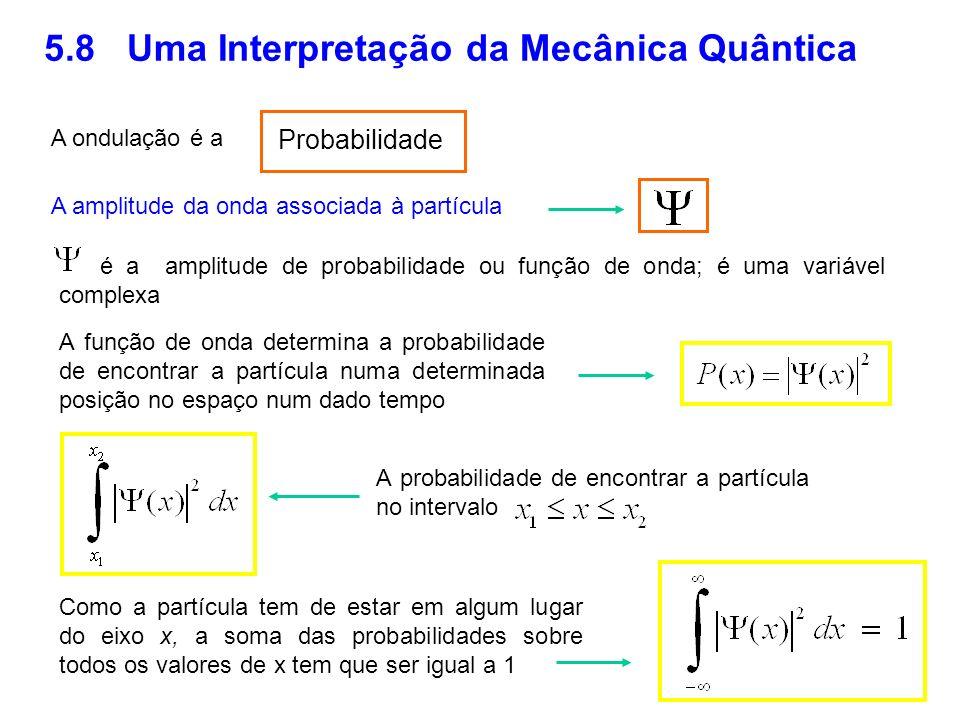 5.8 Uma Interpretação da Mecânica Quântica