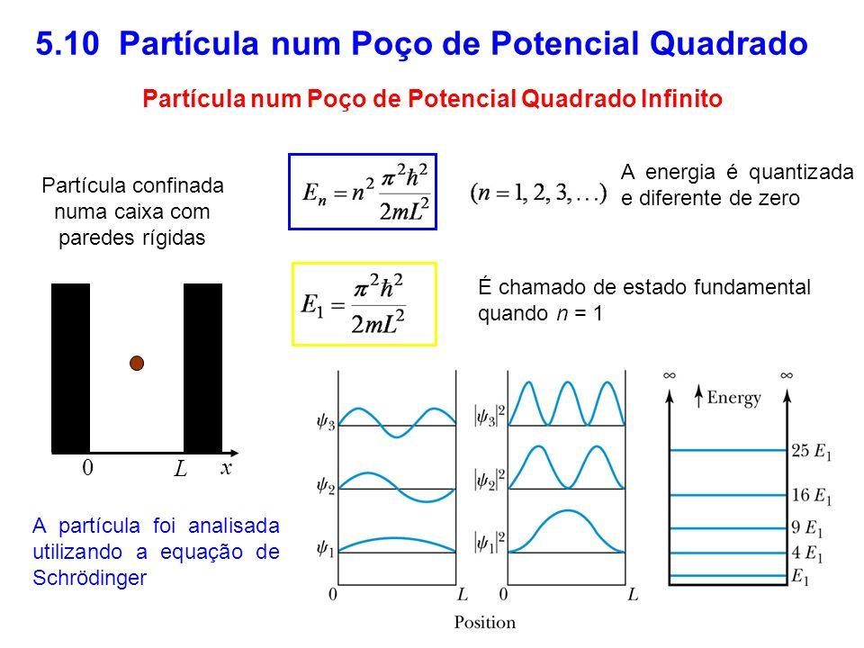 Partícula num Poço de Potencial Quadrado Infinito