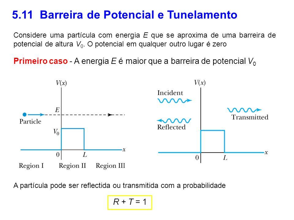 5.11 Barreira de Potencial e Tunelamento