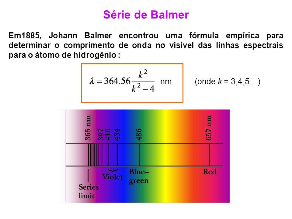 Série de Balmer