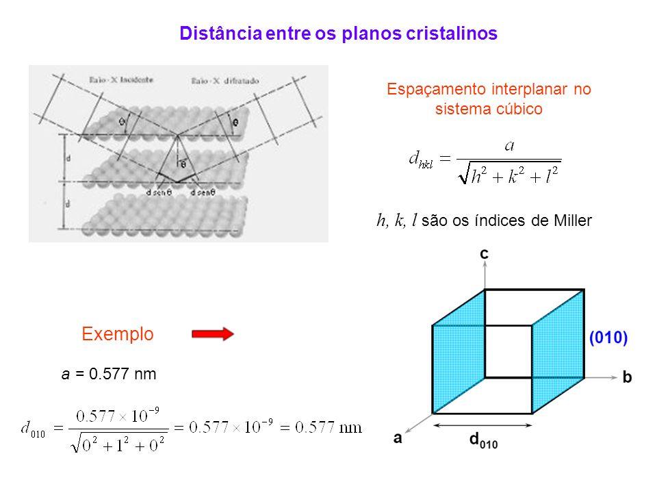 Distância entre os planos cristalinos