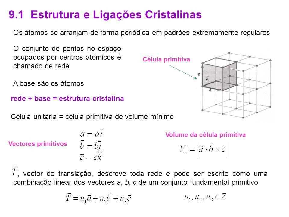 9.1 Estrutura e Ligações Cristalinas