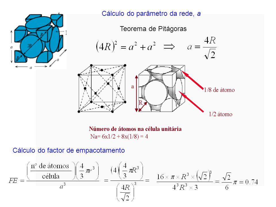 Cálculo do parâmetro da rede, a
