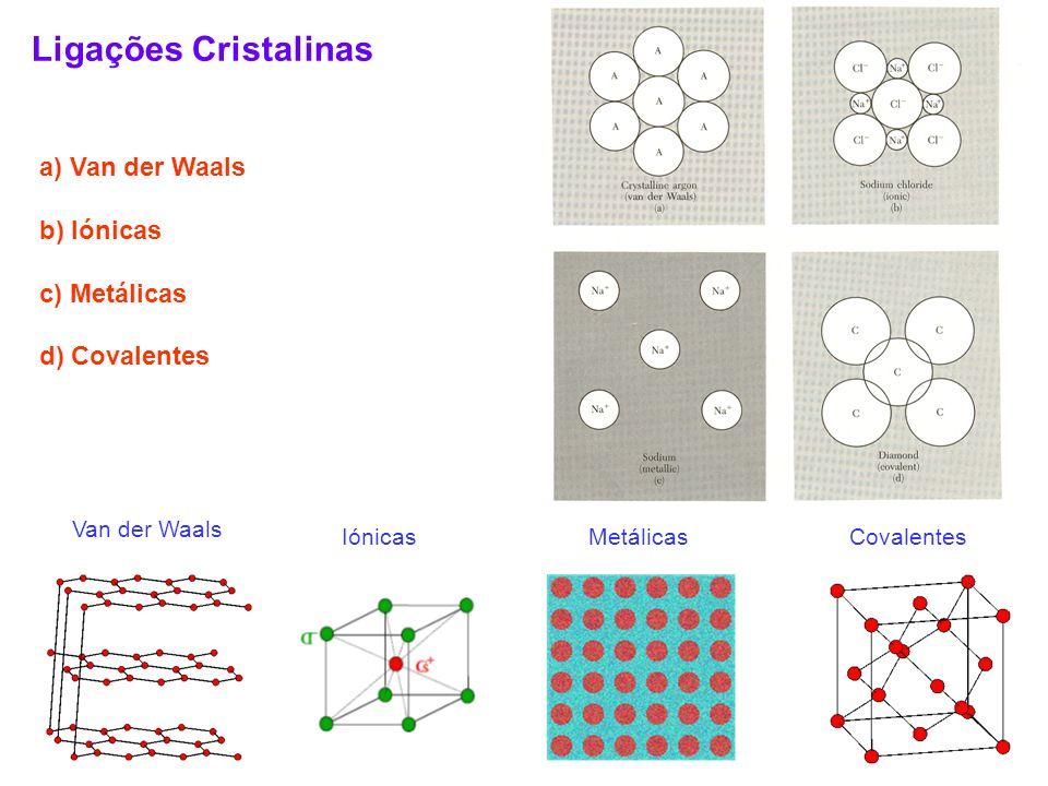 Ligações Cristalinas a) Van der Waals b) Iónicas c) Metálicas