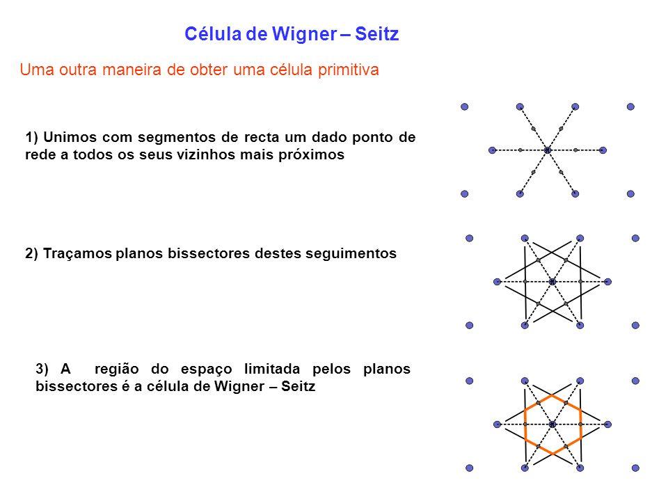 Célula de Wigner – Seitz