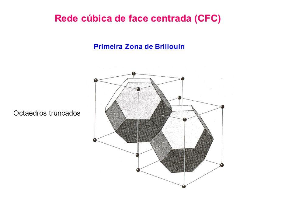 Rede cúbica de face centrada (CFC)