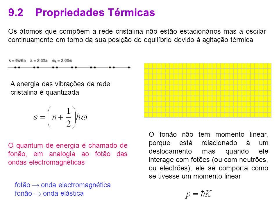 9.2 Propriedades Térmicas