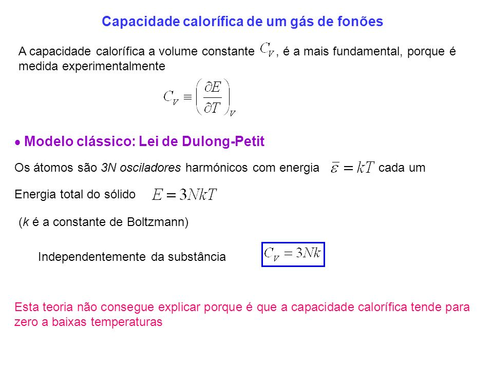 Capacidade calorífica de um gás de fonões