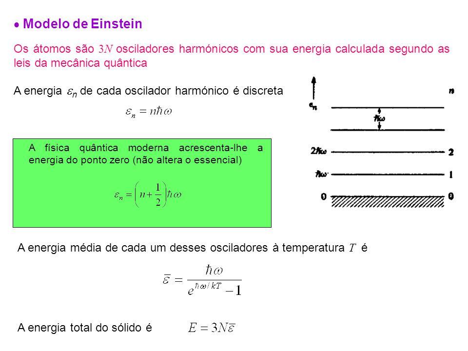 Modelo de Einstein Os átomos são 3N osciladores harmónicos com sua energia calculada segundo as leis da mecânica quântica.