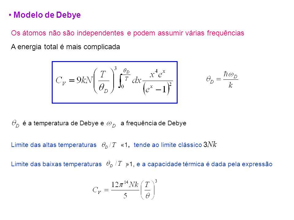 Modelo de Debye Os átomos não são independentes e podem assumir várias frequências. A energia total é mais complicada.