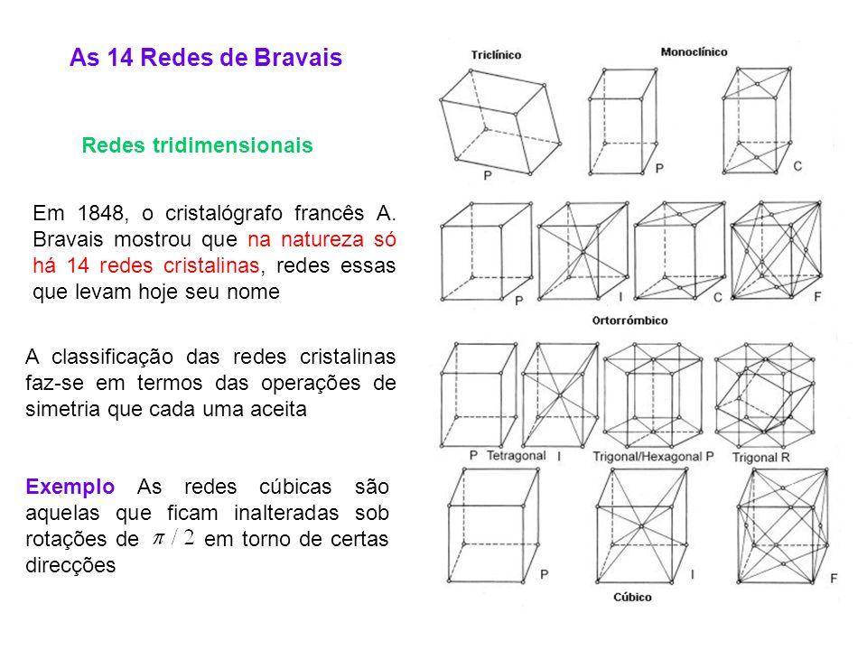 Redes tridimensionais
