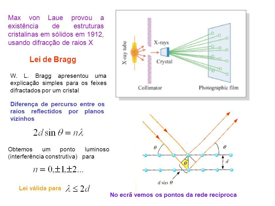 Max von Laue provou a existência de estruturas cristalinas em sólidos em 1912, usando difracção de raios X