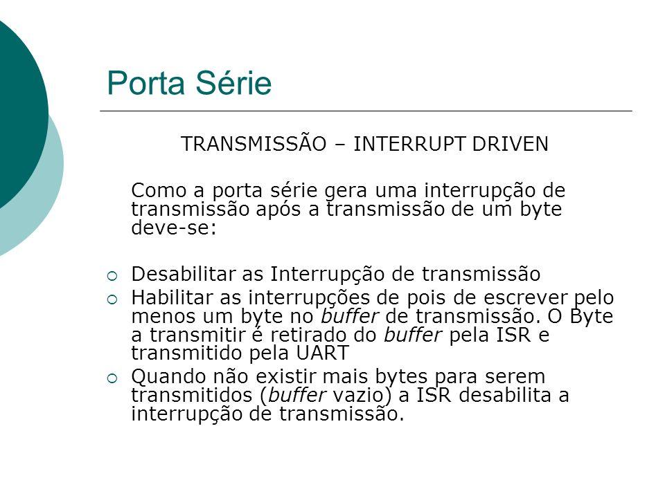 TRANSMISSÃO – INTERRUPT DRIVEN