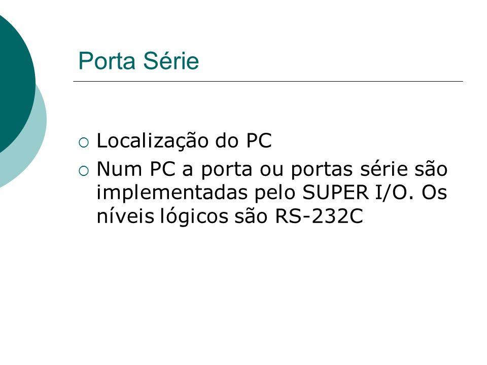 Porta Série Localização do PC