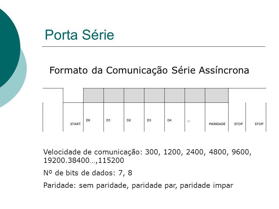 Formato da Comunicação Série Assíncrona